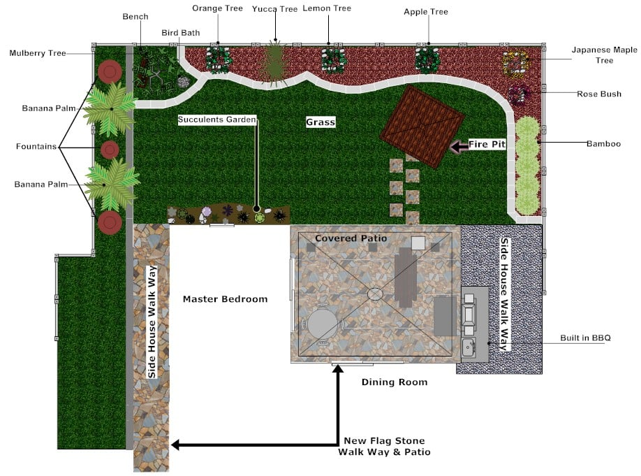Landscape Design Basics 3 Steps for First Time Homeowners