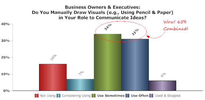 Business-exec-survey-visuals